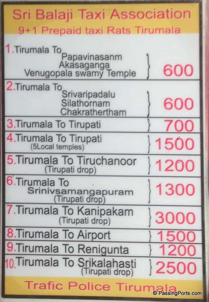 Taxi rates in Tirupati